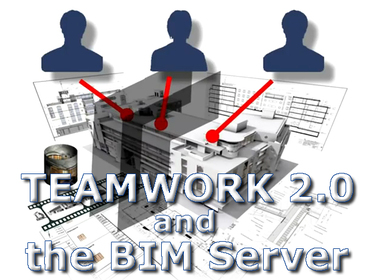 ArchiCad BIM Server & Teamwork over the Internet